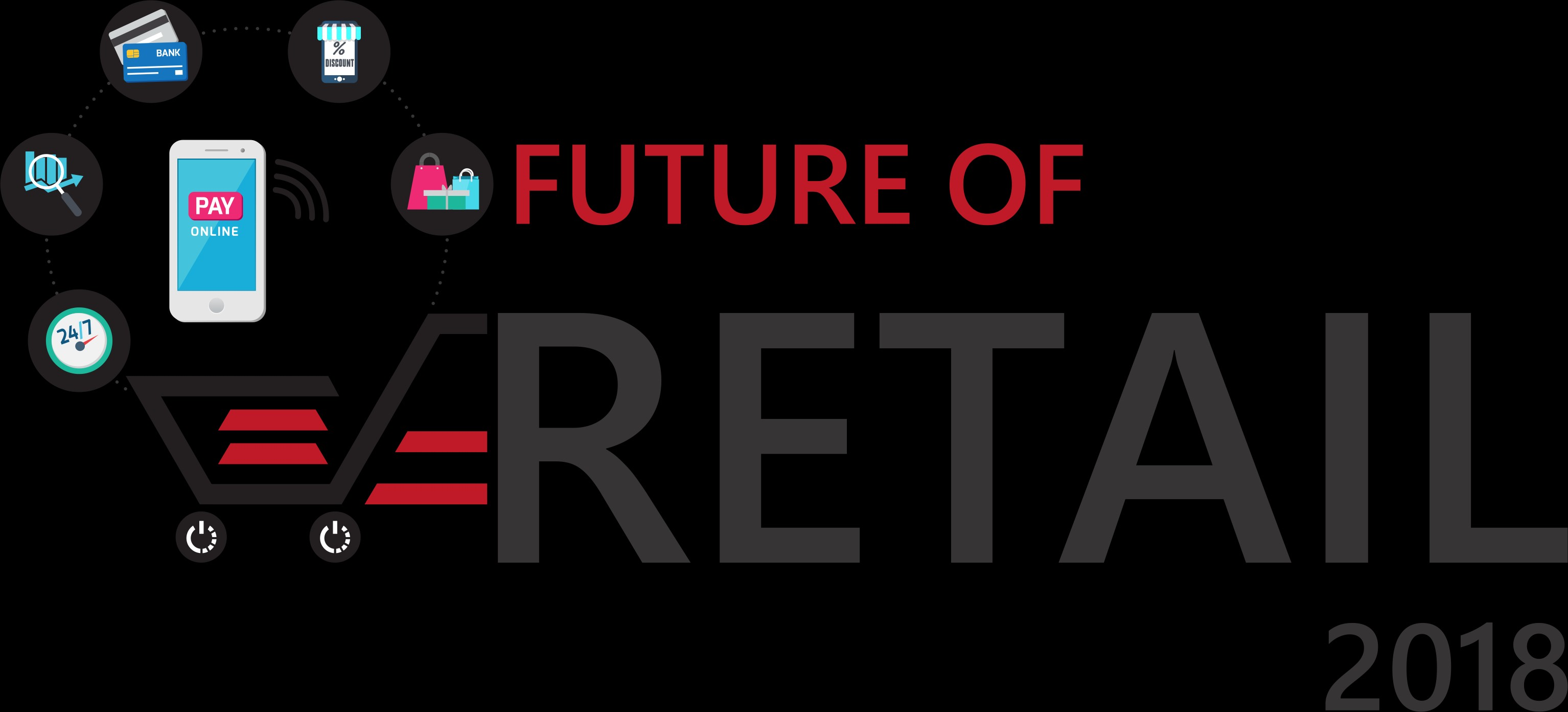 Our Partner Events Future of Retail 2018