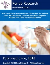 ForPressRelease.com - Cervical cancer test market in Asian region is expected to 1,000 million dollars by 2024